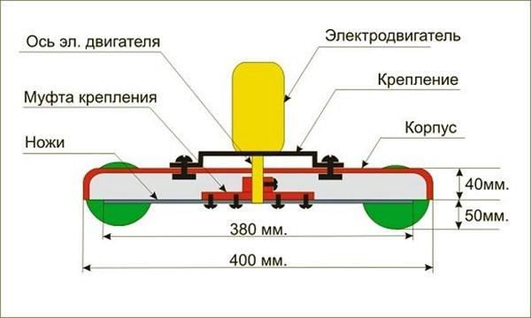 Схема газонокосилки ручной сборки